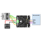 3Amp 4V-16V DC Motor Driver (2 Channels) MDD3A Cytron