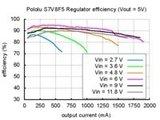 5V Step-Up/Step-Down Voltage Regulator S7V8F5 Pololu 2123_8
