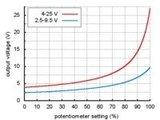 Adjustable Boost Regulator 2.5-9.5V Pololu 791_8