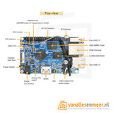 Orange Pi PC Plus