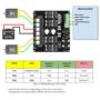 20Amp 6V-30V DC Motor Driver (2 Channels)  MDD20A Cytron